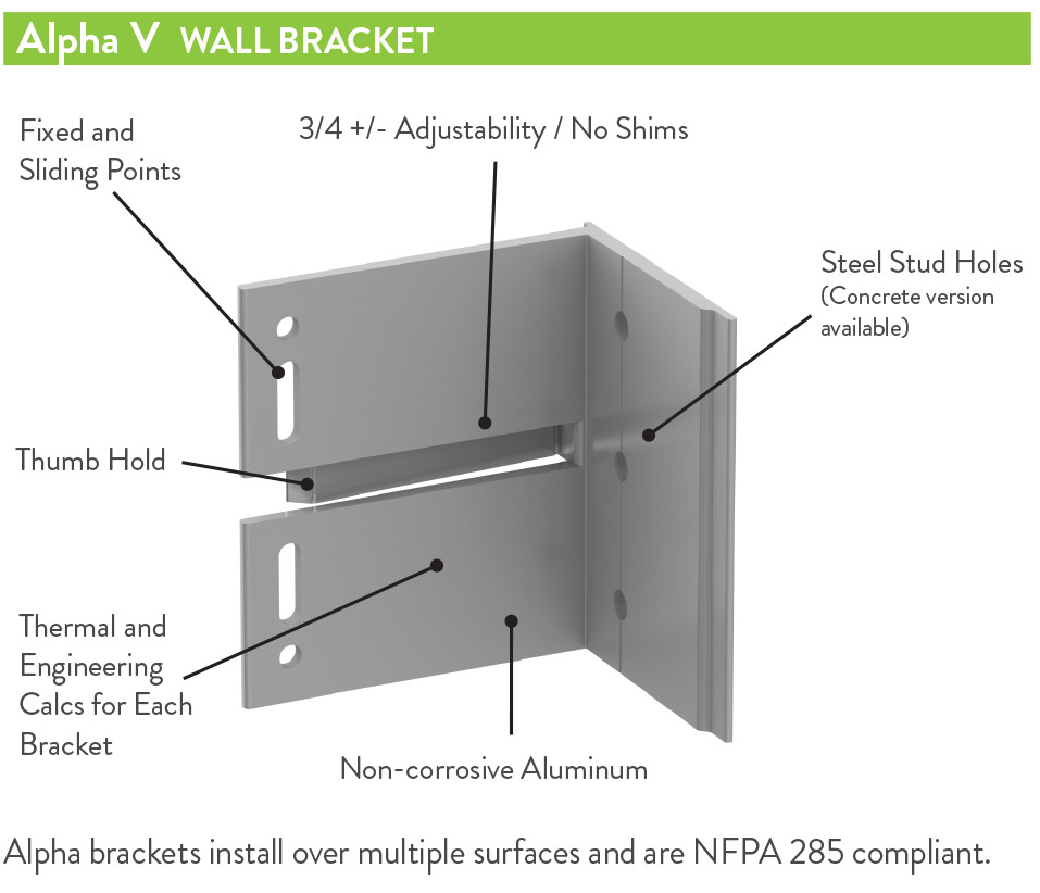 the building blocks wall brackets cladding corp