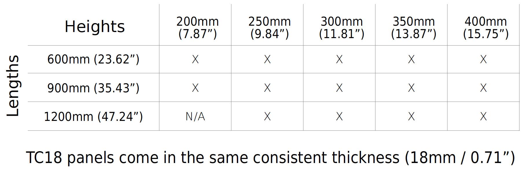 Terra5 TC18 Terracotta Rainscreen Cladding Tile Size Chart