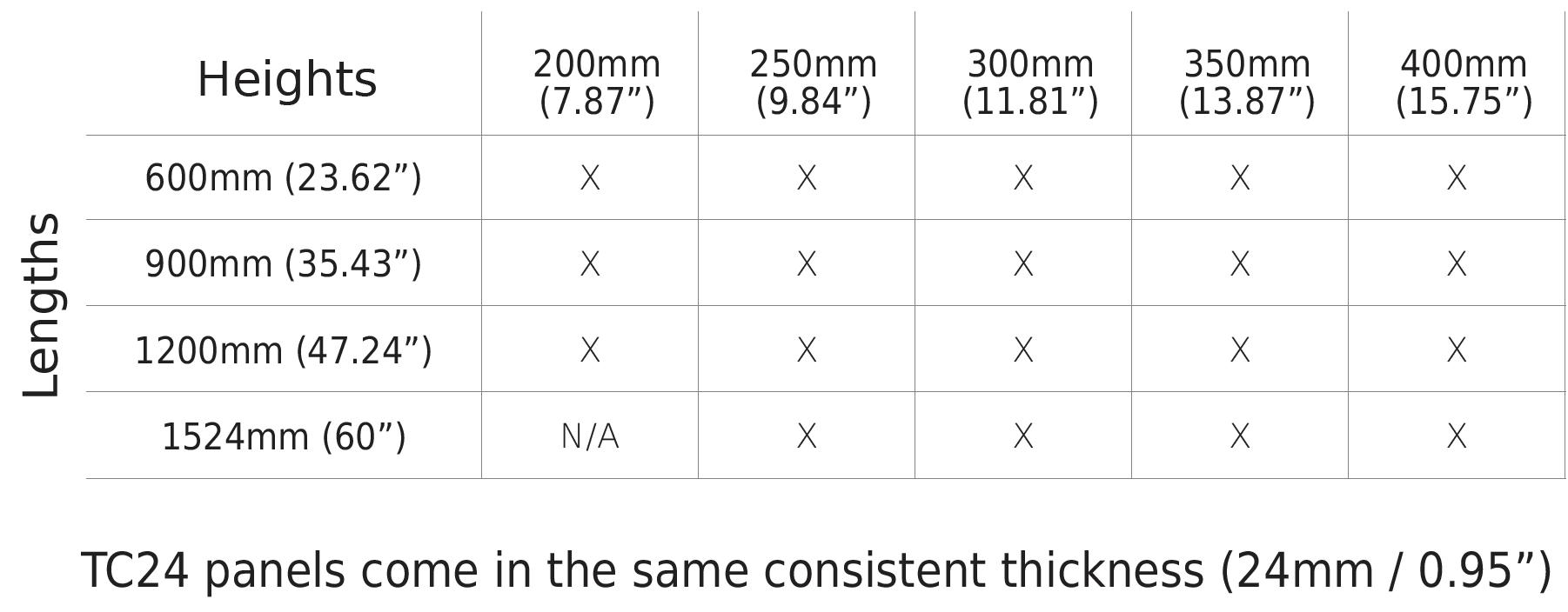 Terra5 TC24 Terracotta Rainscreen Cladding Tile Size Chart
