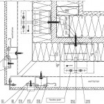 F2.20 External Corner