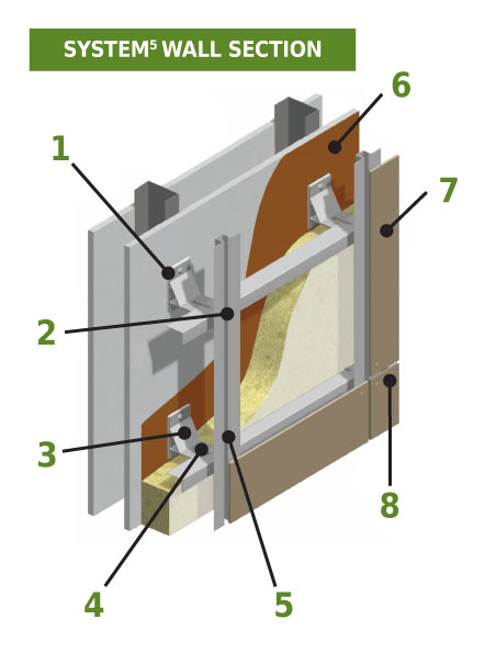 System5-Wall-Section